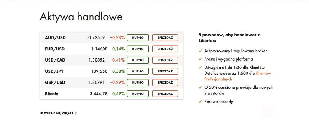 gdzie kupić bitcoina libertex